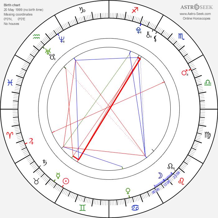 Tiffany McManus - Astrology Natal Birth Chart