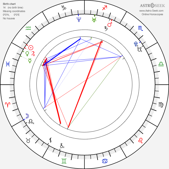 Tiffany Thornton - Astrology Natal Birth Chart