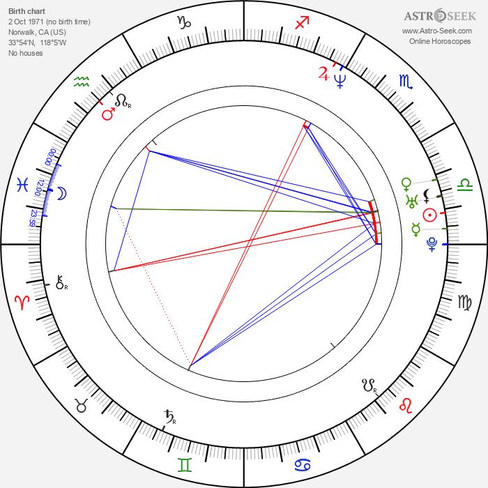 Tiffany - Astrology Natal Birth Chart