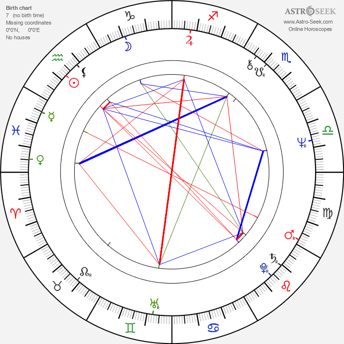 Tiger Chung Lee - Astrology Natal Birth Chart