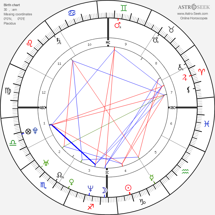 Tiger Woods - Astrology Natal Birth Chart