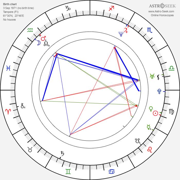 Tiina Lymi - Astrology Natal Birth Chart