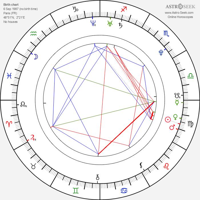 Tijani Belaid - Astrology Natal Birth Chart