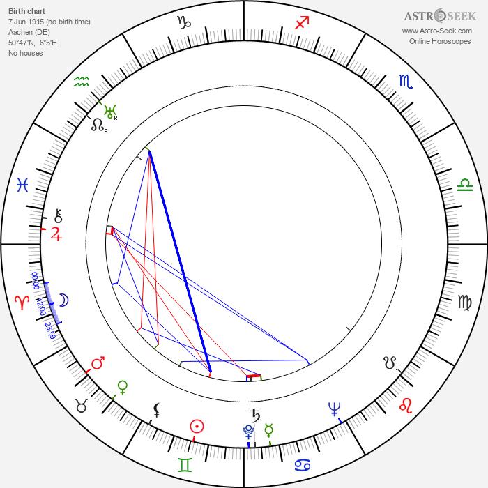 Til Kiwe - Astrology Natal Birth Chart
