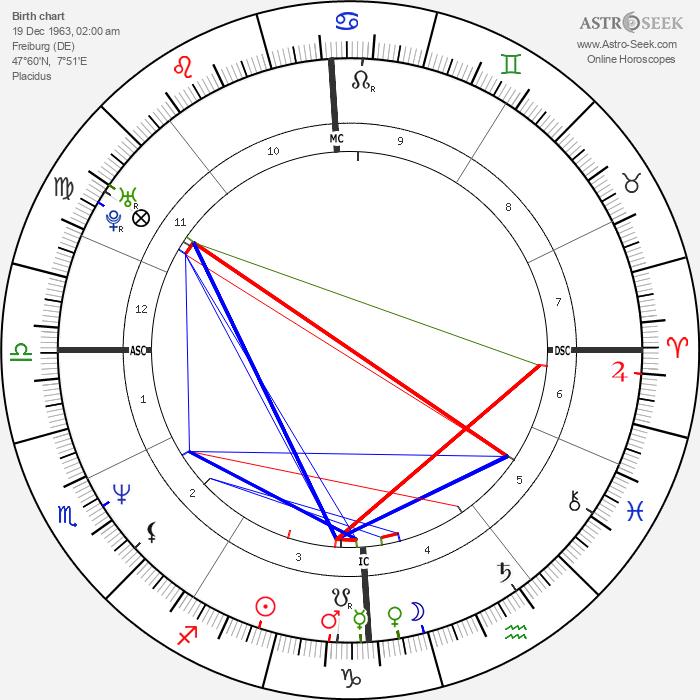 Til Schweiger - Astrology Natal Birth Chart
