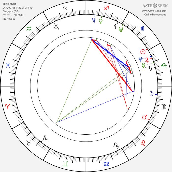 Tila Tequila - Astrology Natal Birth Chart