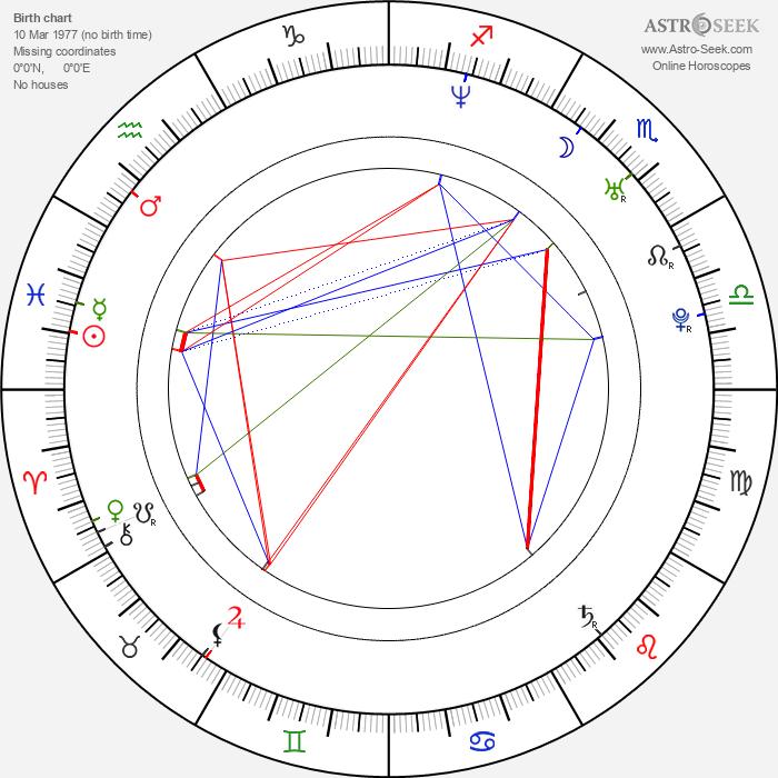 Till Firit - Astrology Natal Birth Chart