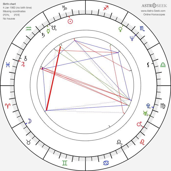 Till Lindemann - Astrology Natal Birth Chart