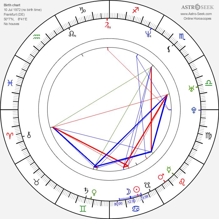 Tilo Wolff - Astrology Natal Birth Chart