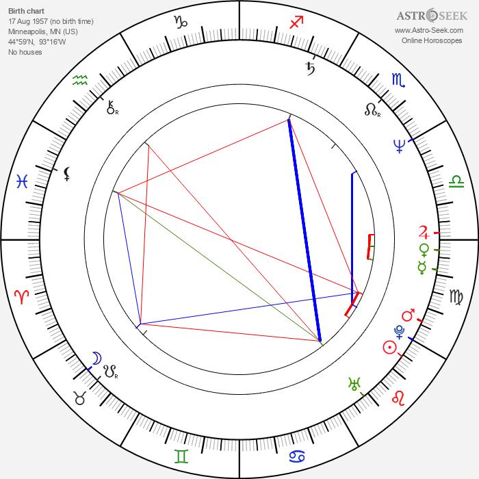 Tim Bagley - Astrology Natal Birth Chart