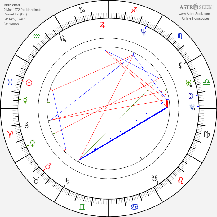 Tim Bergmann - Astrology Natal Birth Chart