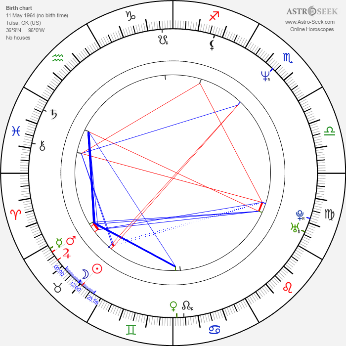 Tim Blake Nelson - Astrology Natal Birth Chart