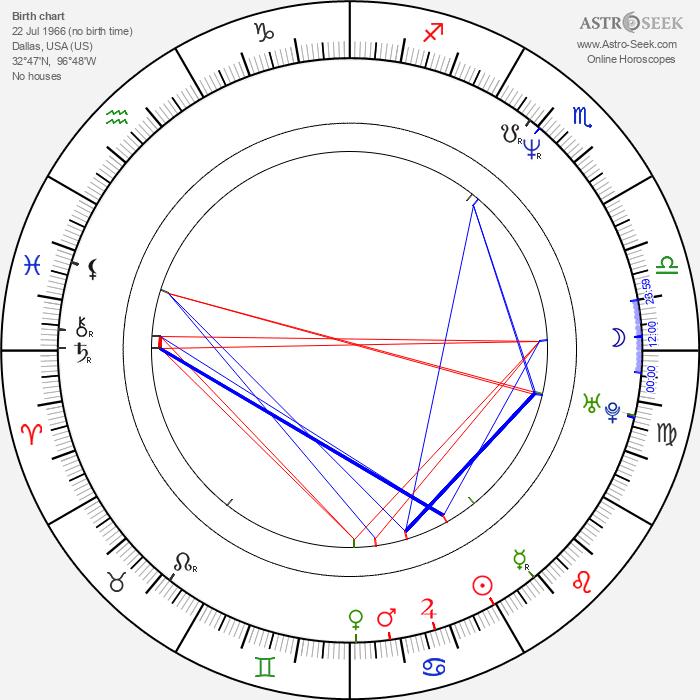 Tim Brown - Astrology Natal Birth Chart