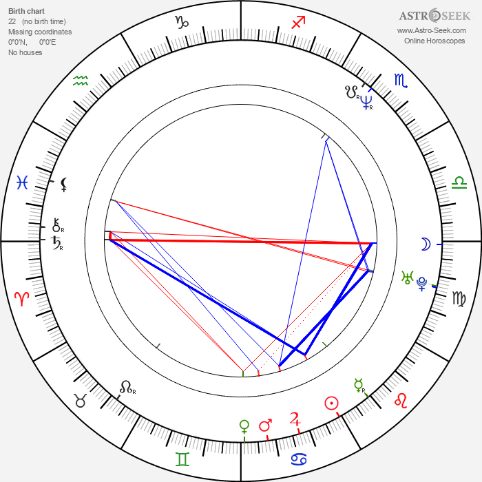 Tim Brown - Astrology Natal Birth Chart