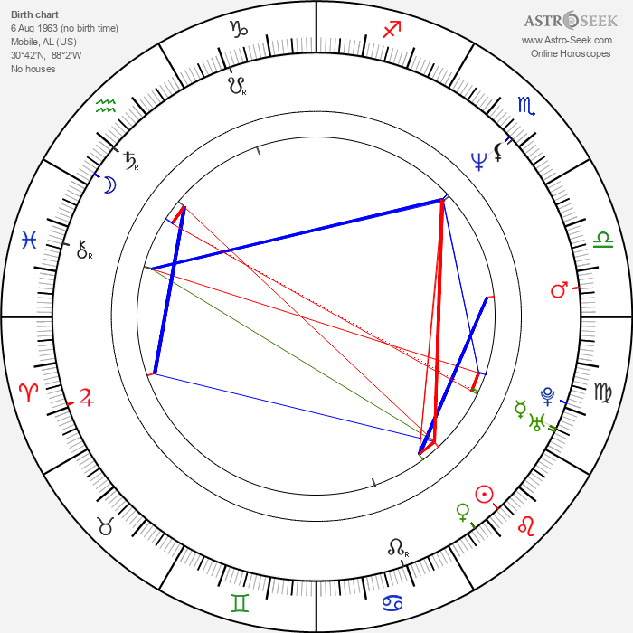 Tim Card - Astrology Natal Birth Chart