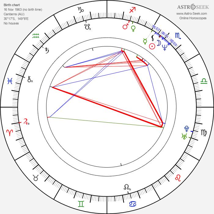 Tim Ferguson - Astrology Natal Birth Chart