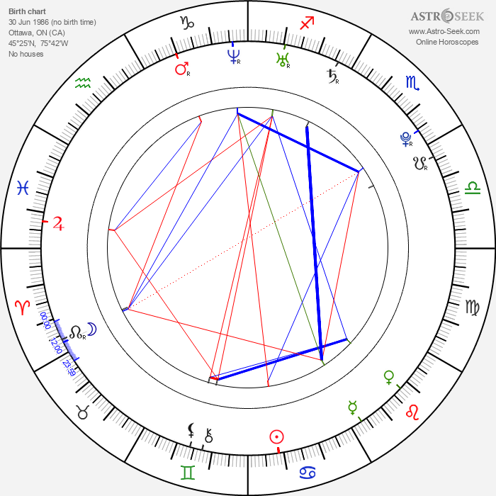 Tim Finnigan - Astrology Natal Birth Chart
