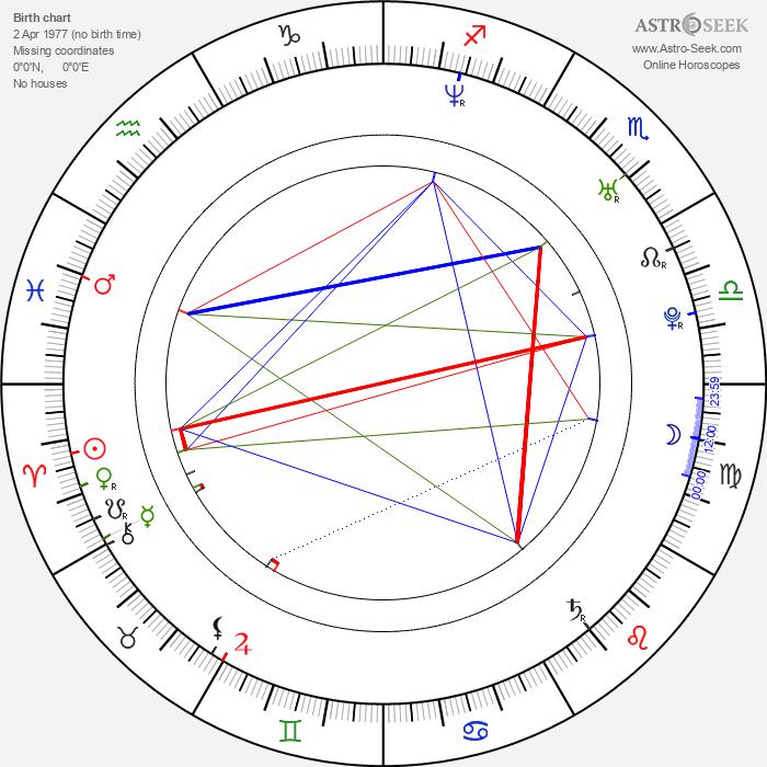 Tim Fornara - Astrology Natal Birth Chart