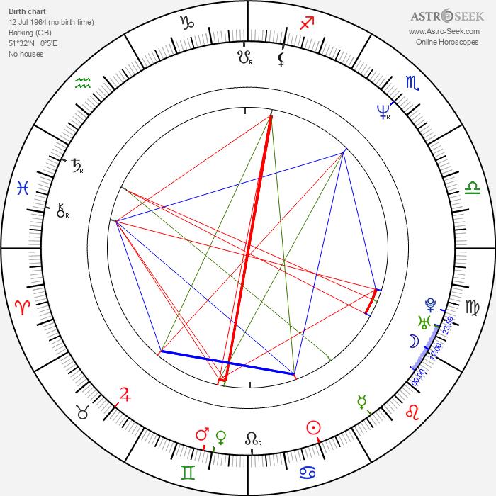 Tim Gane - Astrology Natal Birth Chart