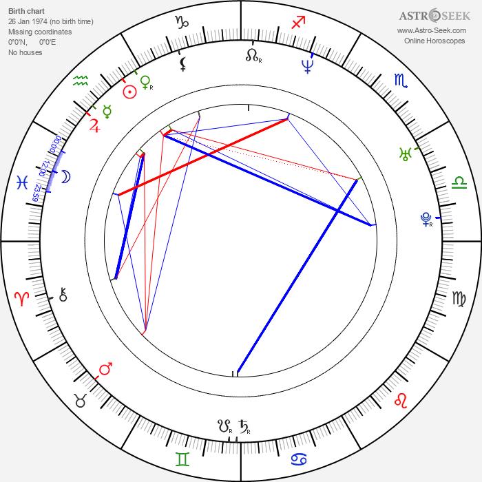 Tim Glomb - Astrology Natal Birth Chart