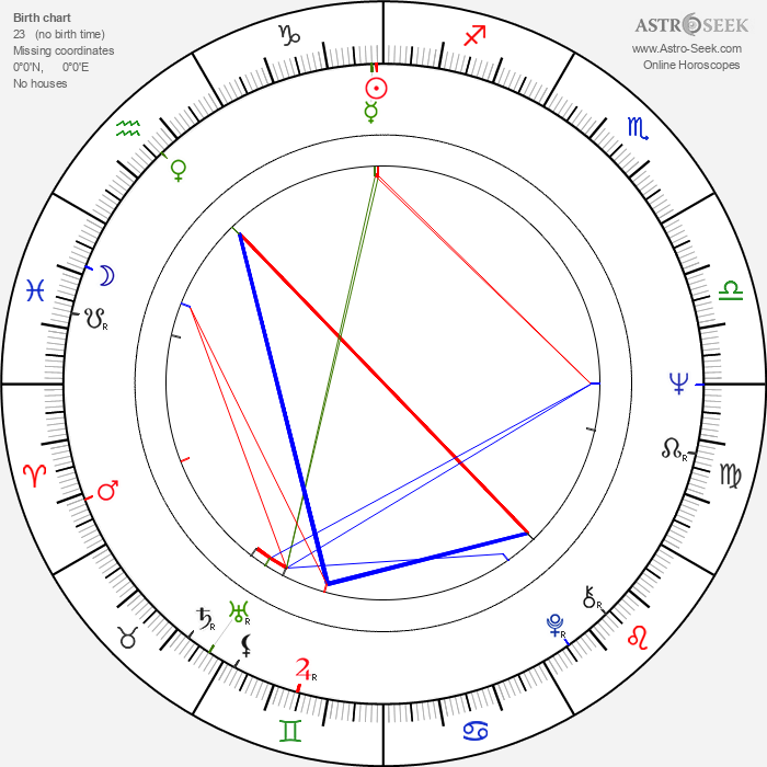 Tim Hardin - Astrology Natal Birth Chart