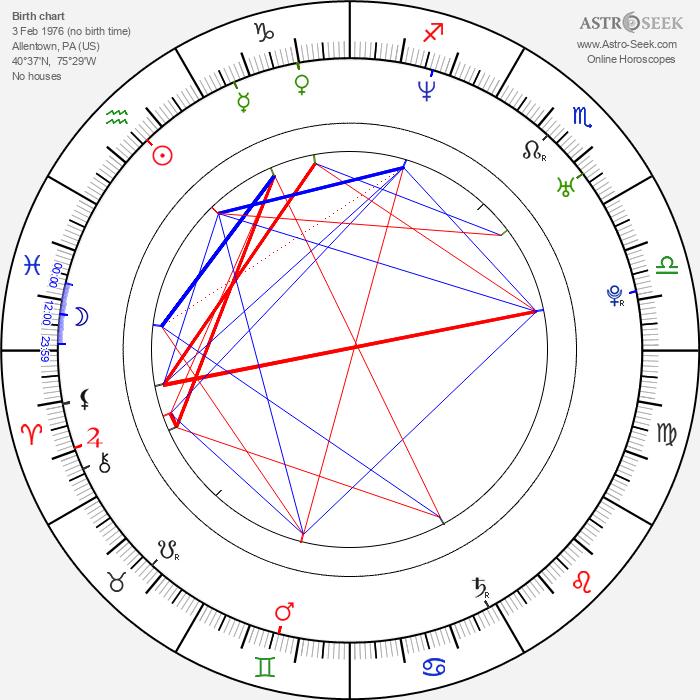 Tim Heidecker - Astrology Natal Birth Chart
