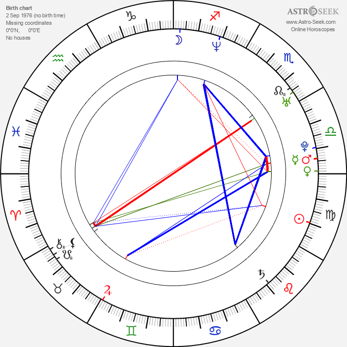 Tim Key - Astrology Natal Birth Chart