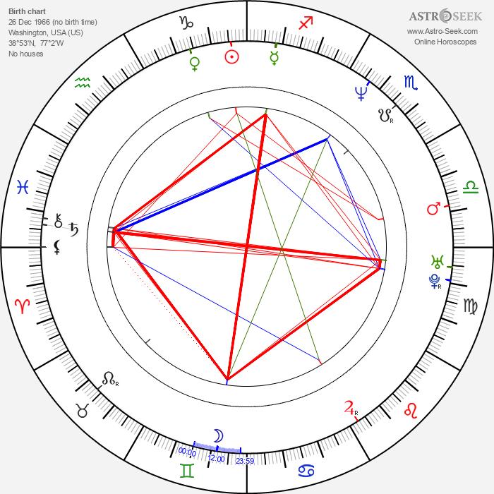 Tim Legler - Astrology Natal Birth Chart
