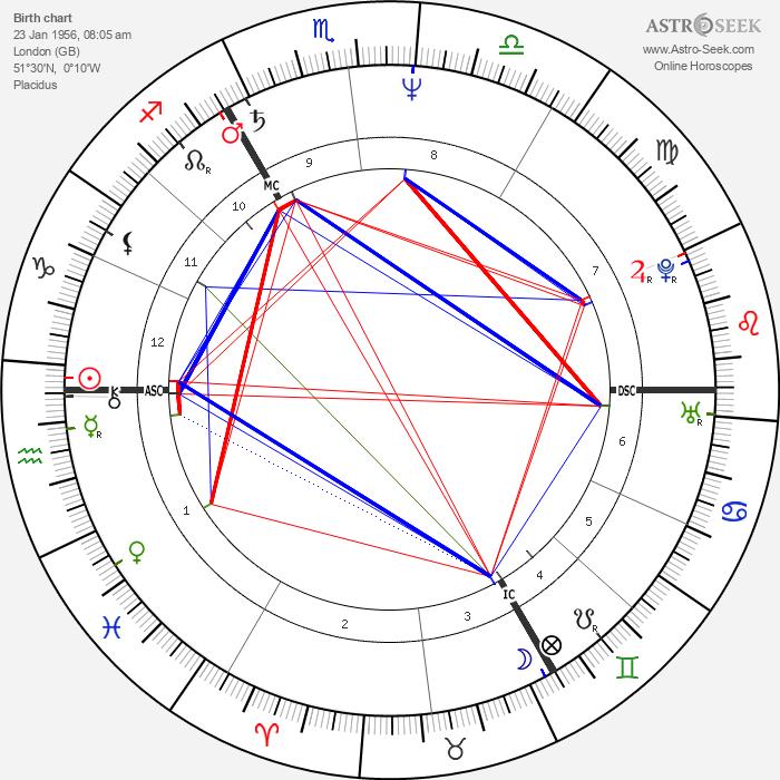 Tim Lott - Astrology Natal Birth Chart