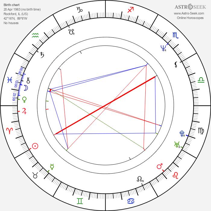 Tim Maculan - Astrology Natal Birth Chart