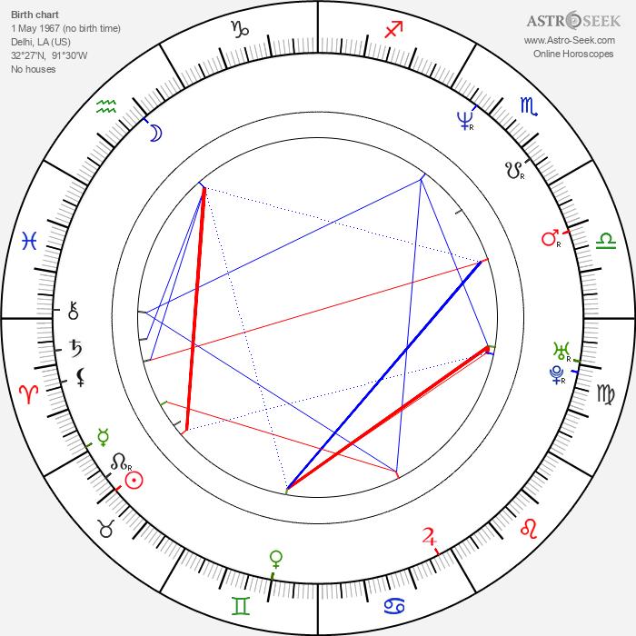 Tim McGraw - Astrology Natal Birth Chart