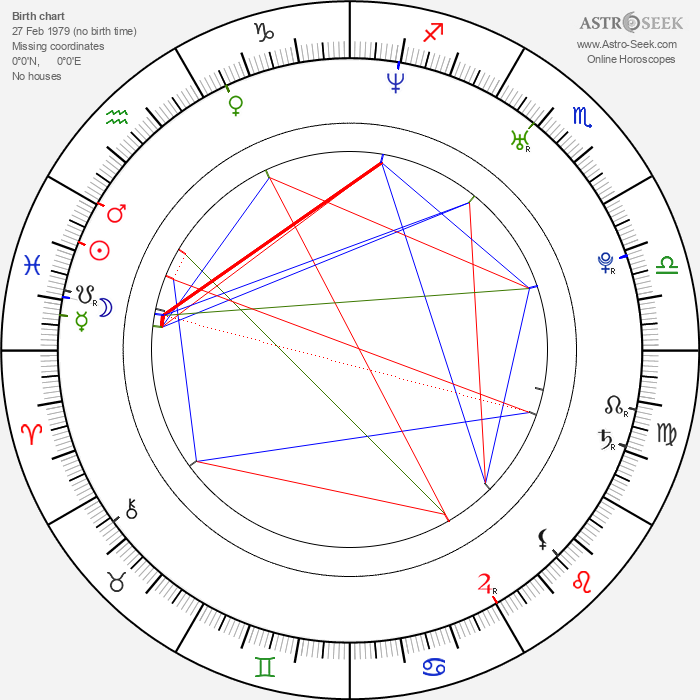 Tim Oliehoek - Astrology Natal Birth Chart