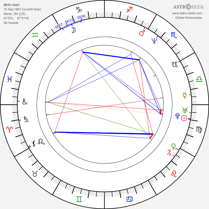 Tim Owens - Astrology Natal Birth Chart