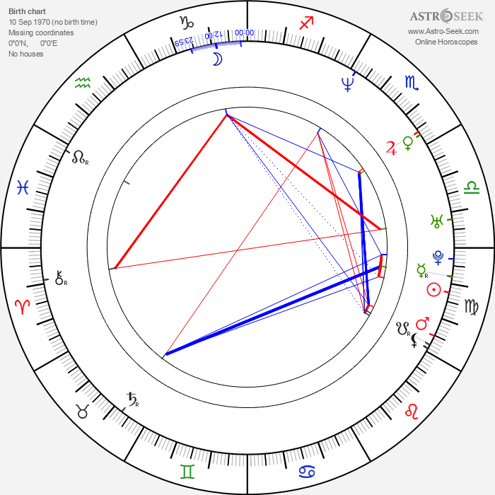 Tim Plester - Astrology Natal Birth Chart