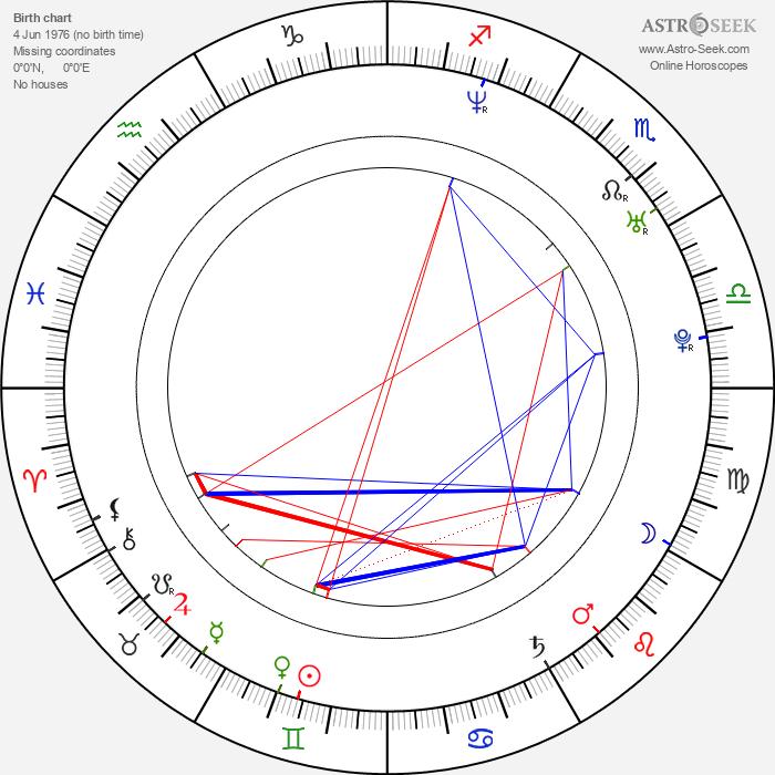 Tim Rozon - Astrology Natal Birth Chart