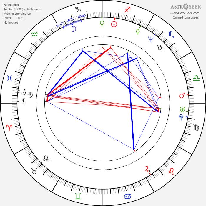 Tim Skold - Astrology Natal Birth Chart