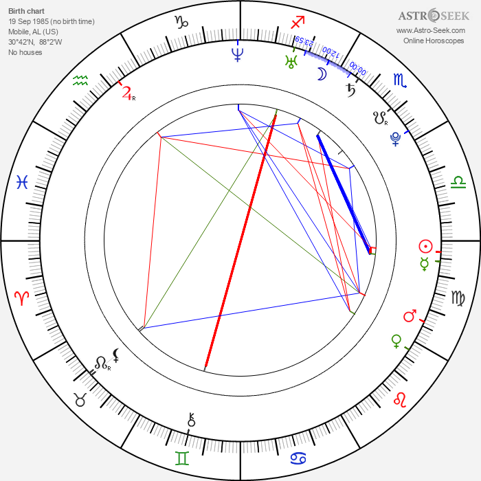 Tim Tanner - Astrology Natal Birth Chart