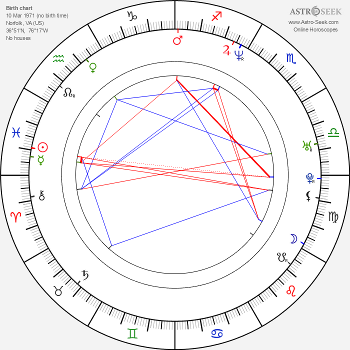 Timbaland - Astrology Natal Birth Chart