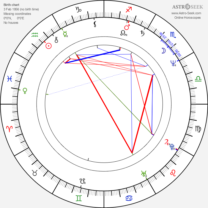 Time Winters - Astrology Natal Birth Chart