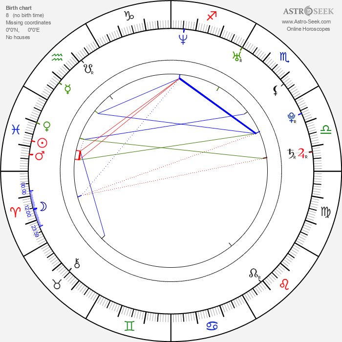 Timo Boll - Astrology Natal Birth Chart