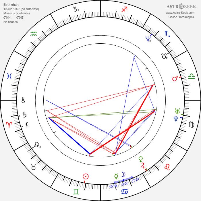 Timo Dierkes - Astrology Natal Birth Chart