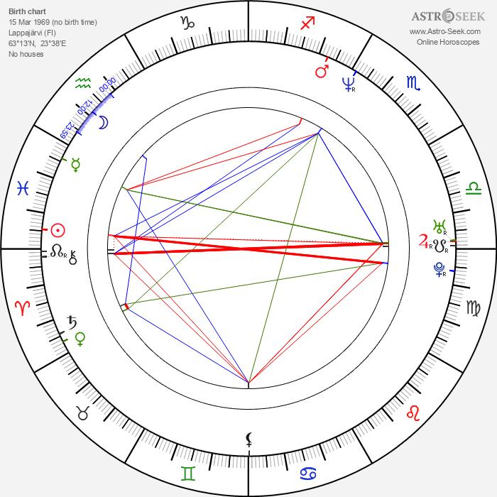 Timo Kotipelto - Astrology Natal Birth Chart