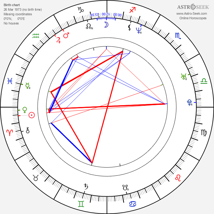 Timo Novotny - Astrology Natal Birth Chart