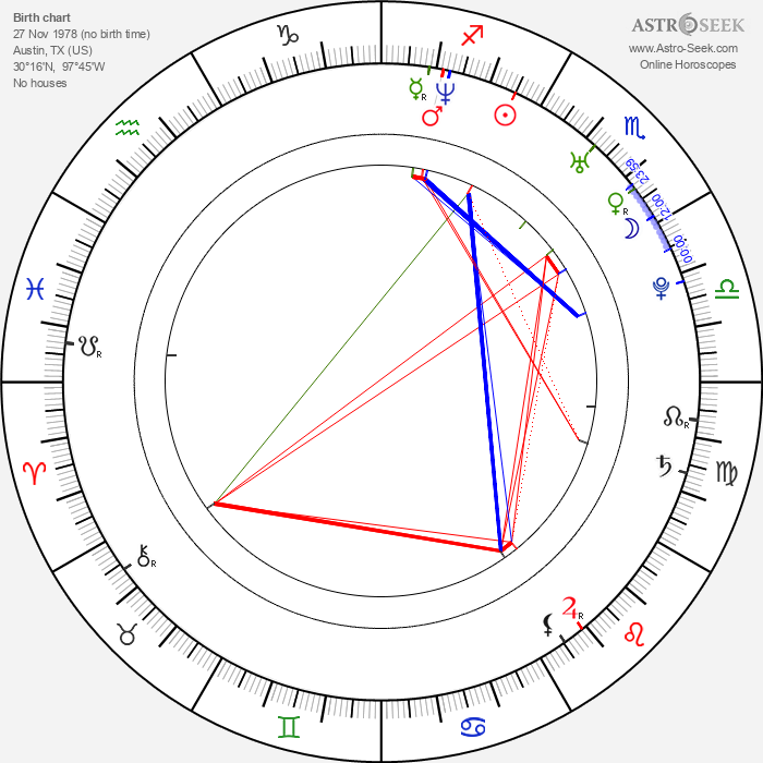 Timothy Anderson - Astrology Natal Birth Chart