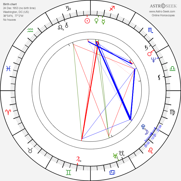 Timothy Carhart - Astrology Natal Birth Chart