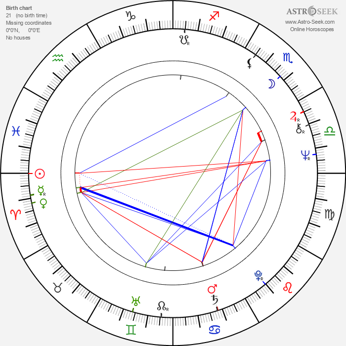Timothy Dalton - Astrology Natal Birth Chart