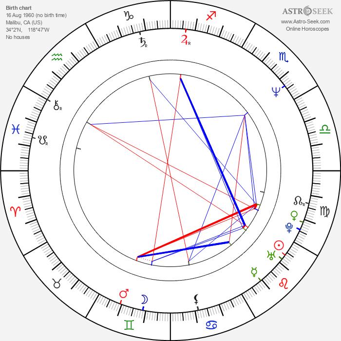 Timothy Hutton - Astrology Natal Birth Chart