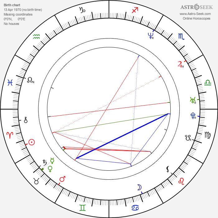 Timothy Linh Bui - Astrology Natal Birth Chart