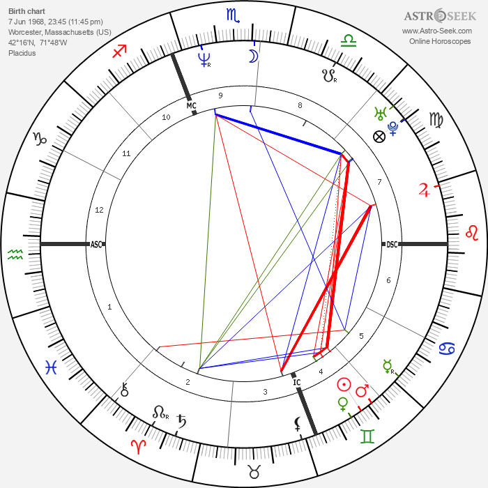 Timothy Murray - Astrology Natal Birth Chart