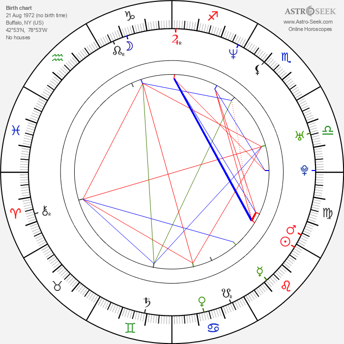 Timothy Patrick Klein - Astrology Natal Birth Chart
